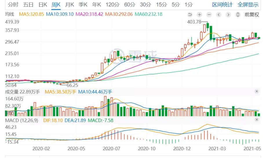 Screenshot_2021-06-09-19-42-08-214_com.tencent.mm.png